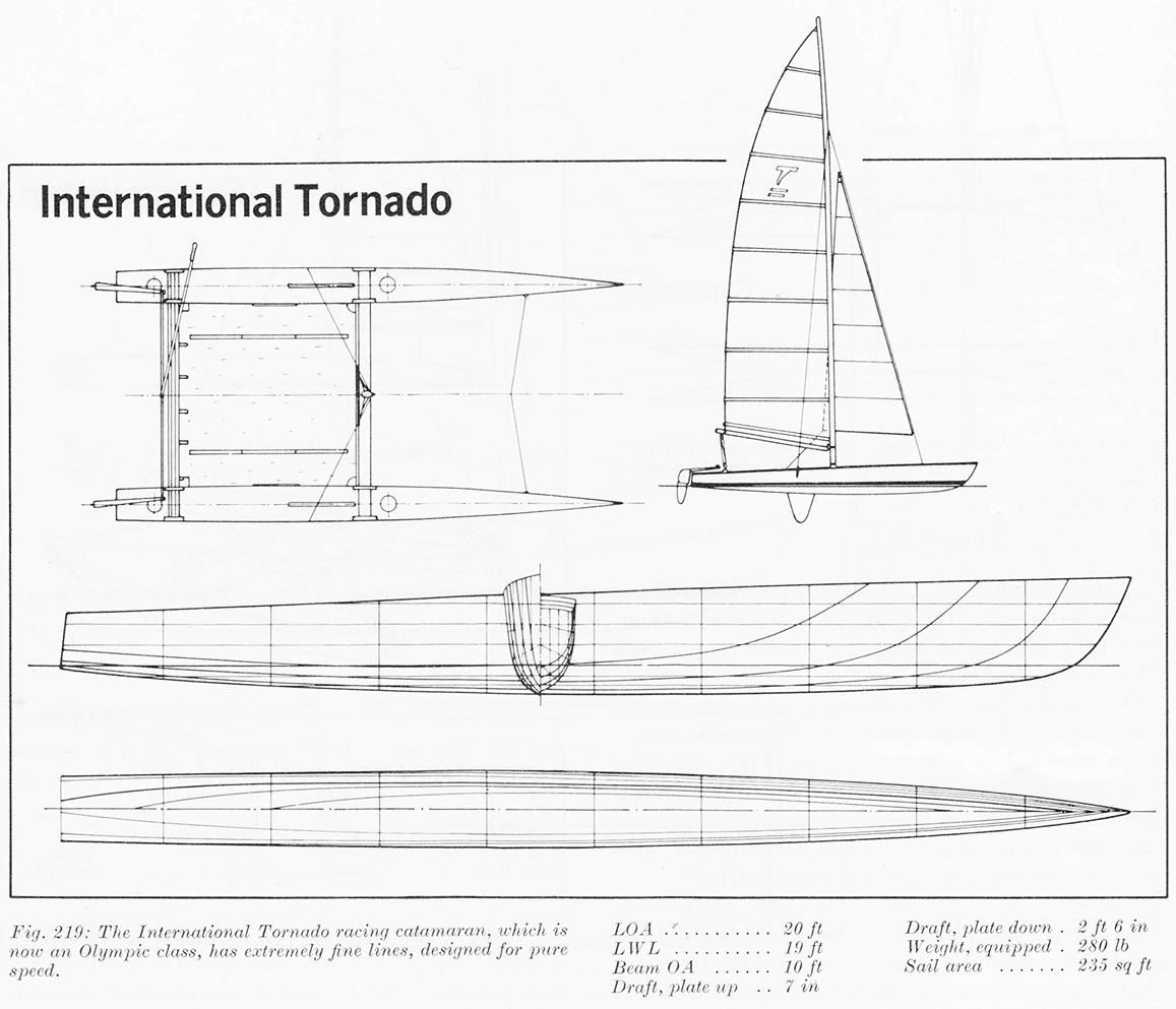 Re: Tornado catamaran hull shape