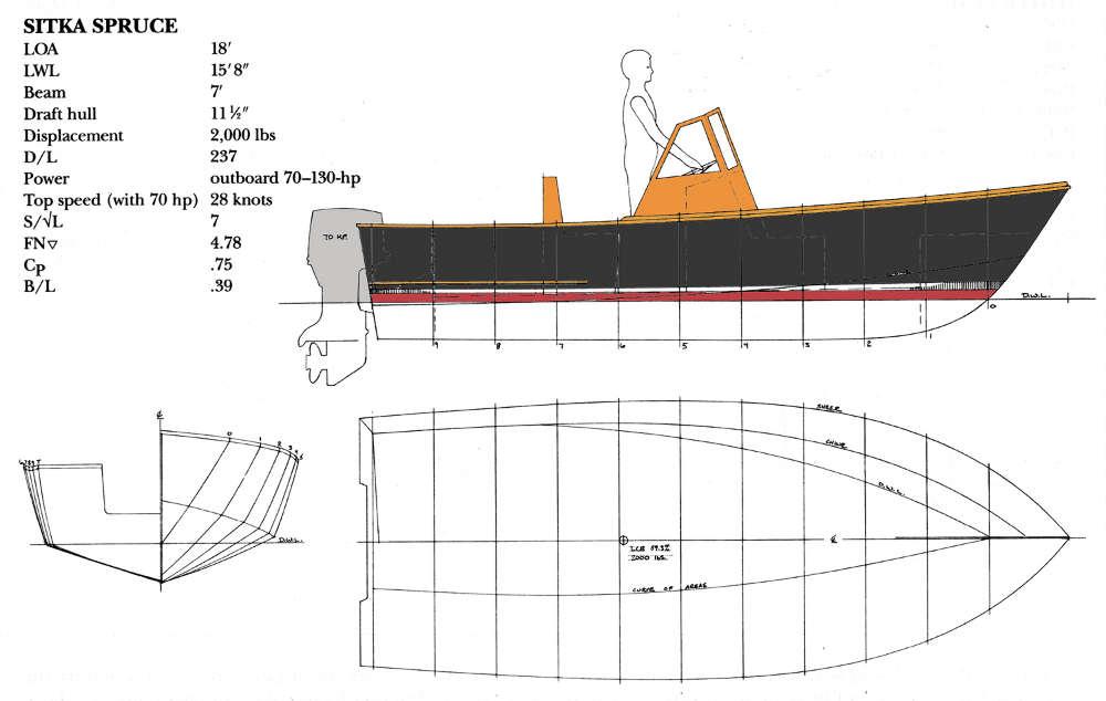 Plywood Motor Boat Plans - impremedia.net