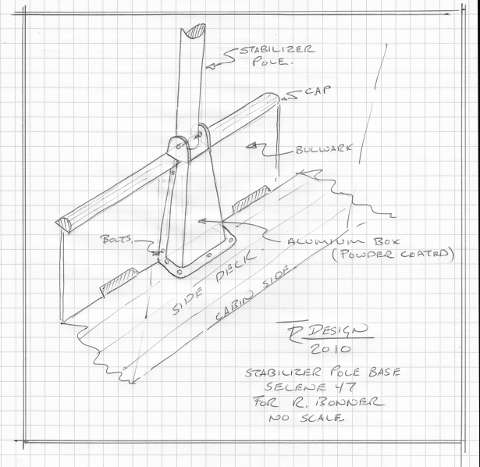 Construction drawing of a stabilizer base