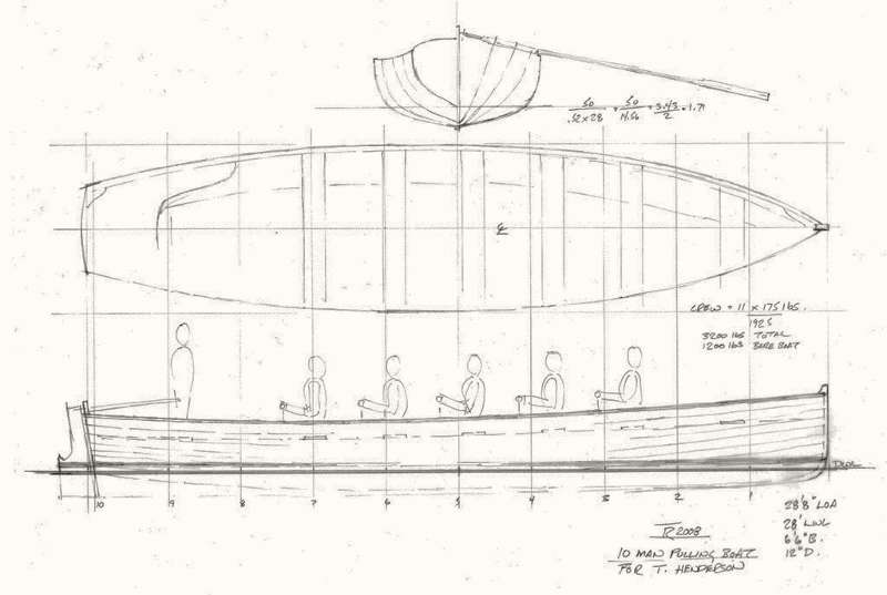 Nucanoe Frontier additionally smokercraft together with ScenicDriveEchuca besides Terminology besides Longboat28. on boat construction diagram